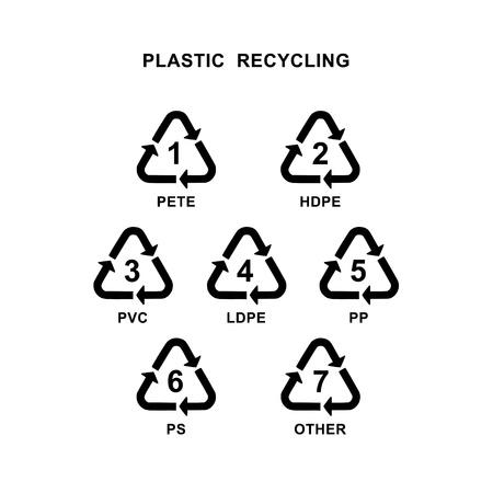 plastico pet: Reciclaje de símbolo para diferentes tipos de material plástico Vectores
