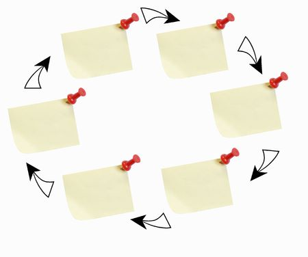 sticky note circle - illustrating a flow chart Stock Photo - 2391230