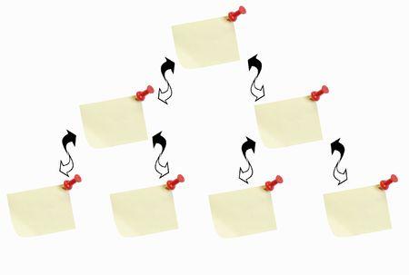 iniciativas: diagrama con las notas adhesivas y flechas Foto de archivo