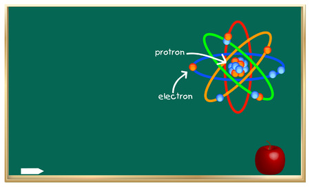 vector nuclear: chalkboard with molecular science work on board - vector