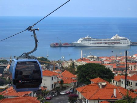 A cablecar in Funchal  Madeira