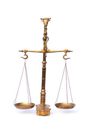 leverage: Scales