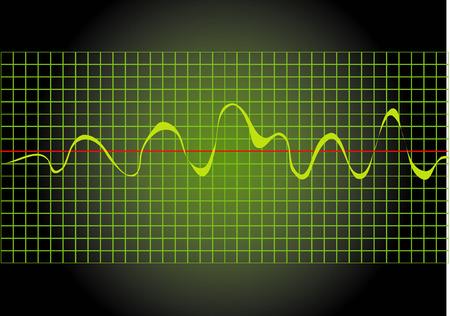 oscilloscope: Oscilloscope Wavebeat