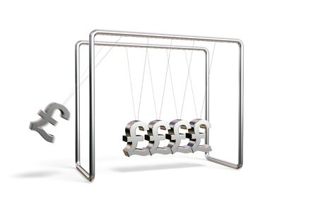Newtons cradle with British pound symbols isolated on a white background