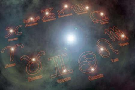 taurus sign: Zodiac signs background