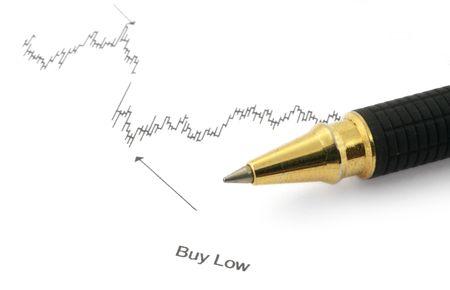 bijschrift: zakelijke grafiek met BUY LOW bijschrift en balpen
