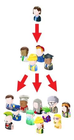 kommunikation: Grafiskt av en idé sprider sig till massor av människor eller liknande koncept Illustration