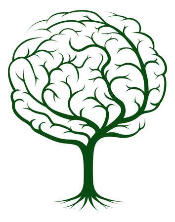 cerebro: Ilustración Brain árbol, árbol del conocimiento, concepto médico, ambiental o psicológico
