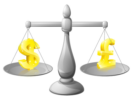 weighed: Scales currency concept, foreign exchange forex concept, dollar and pound signs on scales being weighed against each other