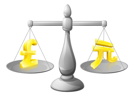 foreign exchange rates: pound and yuan signs on scales being weighed against each other