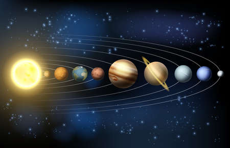 Solar system illustration of the planets in orbit around the sun with labels Vector