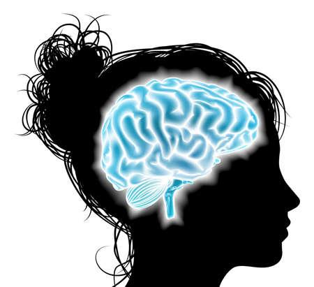 koncept: En kvinnas huvud i siluett med en glödande hjärna. Koncept för mental, psykologisk utveckling, hjärnans utveckling, mental stimulans, lärande och utbildning eller annan medicinsk tema