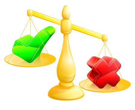 outweighing: Choosing no concept of a scales with a cross on one side and a tick on the other, the cross outweighing the tick