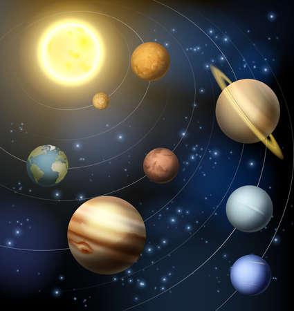 system: Planety Układu Słonecznego wokół ilustracji słońca