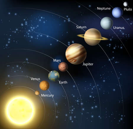 An illustration of the planets of our solar system in orbit around the sun. Vector