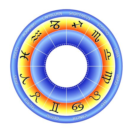 Zodiac Wheel. Digital illustration. Gradients. Contains clipping path.