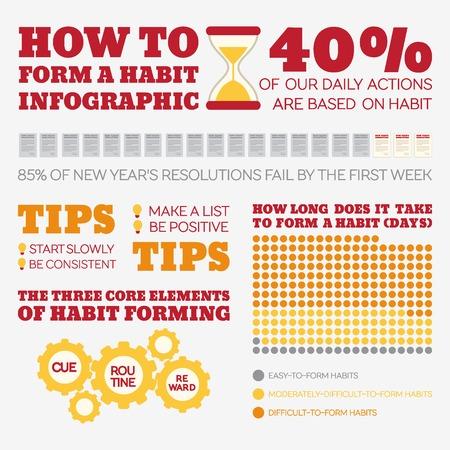 habits: Flat Style Infographics. Habits. Illustration
