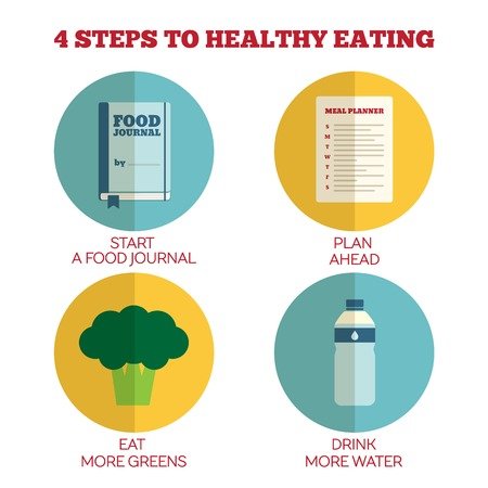 self development: Flat Style Infographics. 4 steps to healthy eating.Concept for healthy lifestyle education, training courses, self-development and how-to articles