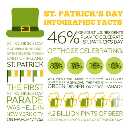 article of clothing: Flat Style Infographics. Saint Patricks Day Holiday Facts. Concept illustration for education, holiday articles and blogposts