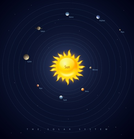Solar system planets layout  Stock Vector - 20059556