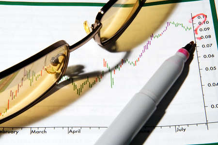 The schedule of the technical analysis of stock quotes Stock Photo - 430497
