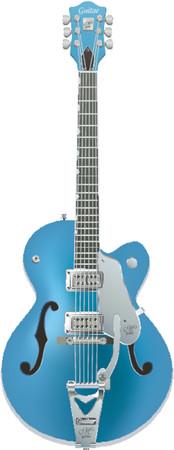 resonancia: Electro guitarra