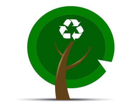 Ecology symbol photo