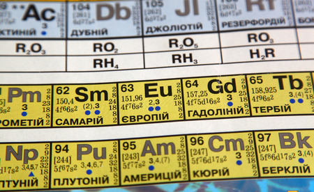 table of chemical elements Stock Photo