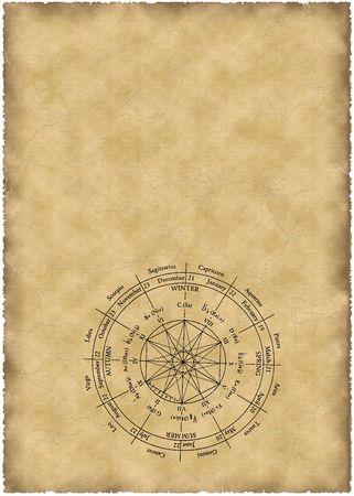 十二支と古い羊皮紙 写真素材