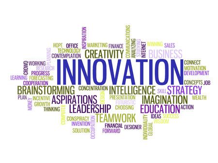 innovation word: innovation idea Word Cloud Concept