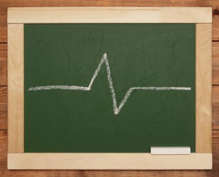 risky love: blackboard with line