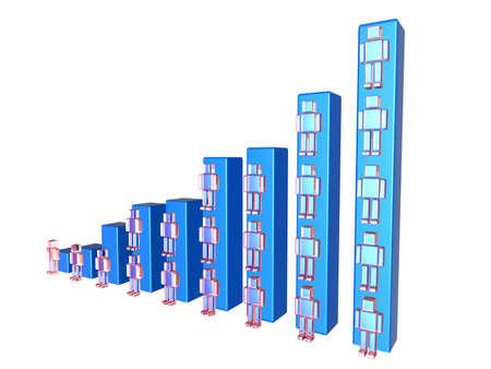 quarterly: Growing user base