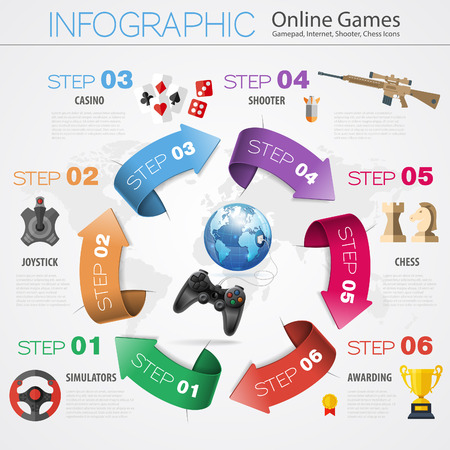 gaming: Online Games Infographics Concept in Realistic 3D and Flat Style with Gamepad, Earth, Award and Arrows Icons. Can be used for flyer, poster and printing advertising. Vector illustration.