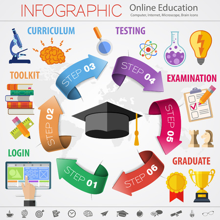 Infographics for Online Education, e-learning with flat style icons such as mortarboard, books, brain and trophy. Vector