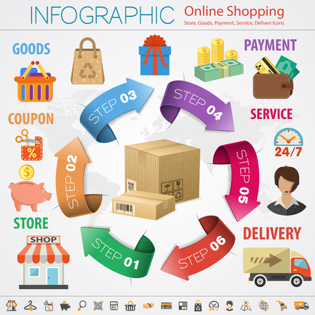 Vector illustration in Realistic and flat style icons on theme of retail sales, marketing, online shopping, delivery of goods, such as megaphone, shop, support, piggy bank, cash discounts