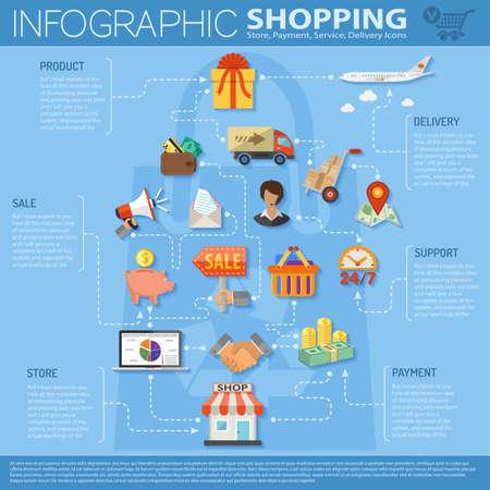 mapa de procesos: Infografía compras en línea con iconos planos sobre el tema de la comercialización de las ventas al por menor, la entrega de bienes, tales como el megáfono, tienda, soporte técnico, hucha, signos y símbolos en efectivo