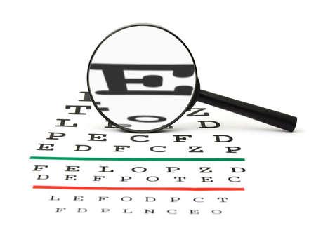 Magnifier on eyesight test chart, isolated on white background photo