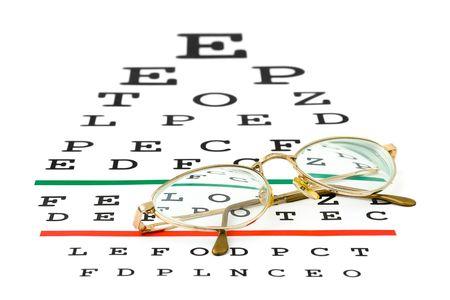 eyesight: Glasses on eyesight test chart, isolated on white background