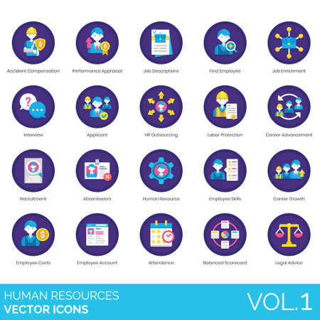 Human resources icons including accident compensation, performance appraisal, job description, enrichment, interview, applicant, hr outsourcing, labor protection, advancement, recruitment, absenteeism, employee skills, career growth, costs, account, attendance, balanced scorecard, legal advice.