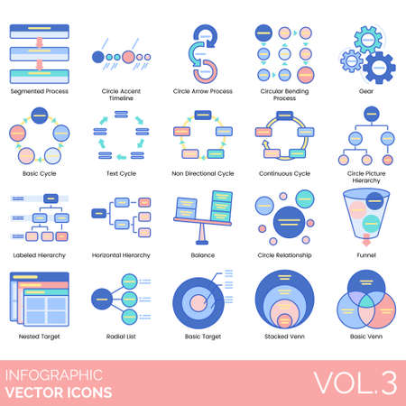 Infographic icons including segmented process, circle accent timeline, arrow, circular bending, gear, basic cycle, text, nondirectional, continuous, picture hierarchy, labeled, horizontal, balance, relationship, funnel, nested target, radial list, stacked venn.