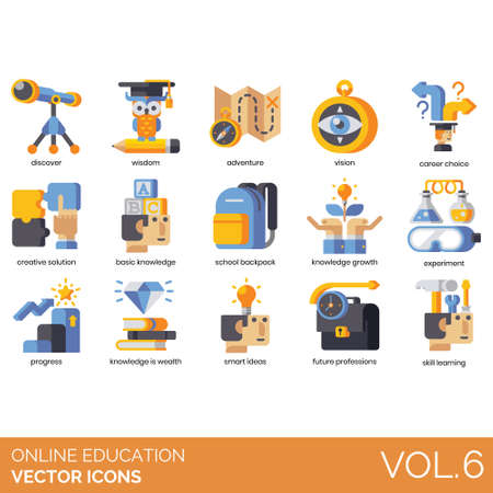 Online education icons including discover, wisdom, adventure, vision, career choice, creative solution, basic knowledge, school backpack, growth, experiment, progress, wealth, smart idea, future profession, skill learning.