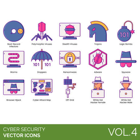 Cyber security icons including boot record infector, polymorphic virus, stealth, trojan, logic bomb, worm, dropper, ransomware, adware, spyware, browser hijack, attack map, off-grid, white hat hacker female, male.