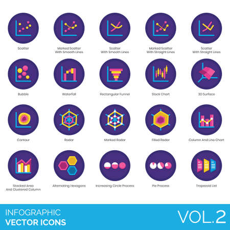 Infographic icons including scatter, marked with smooth line, straight, bubble, waterfall, rectangular funnel, stock chart, 3d surface, contour, radar, filled, column, stacked area, clustered, alternating hexagons, increasing circle process, pie, trapezoid list.