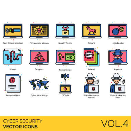 Cyber security icons including boot record infector, polymorphic virus, stealth, trojan, logic bomb, worm, dropper, ransomware, adware, spyware, browser hijack, attack map, off-grid, white hat hacker