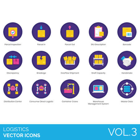 Logistics icons including inspection, parcel in, out, SKU description, barcode, discrepancy, breakage, overflow shipment, shelf capacity, handshake, distribution center, consumer direct, container crane, warehouse management system, master data.