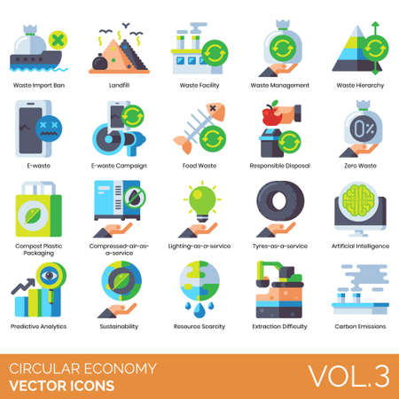 Circular economy icons including import ban, landfill, facility, management, hierarchy, e-waste campaign, food, responsible disposal, zero waste, compost plastic packaging, compressed air as a service, lighting, tyres, artificial intelligence, predictive analytics, sustainability, resource scarcity, extraction difficulty, carbon emission. Иллюстрация