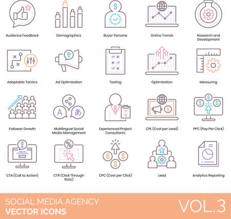 Social media agency icons including audience feedback, demographics, buyer persona, online trend, research, development, adaptable tactic, ad optimization, testing, measuring, follower growth, multilingual management, experienced project consultant, CPL, PPC, CTA, CTR, CPC, lead, analytics reporting.