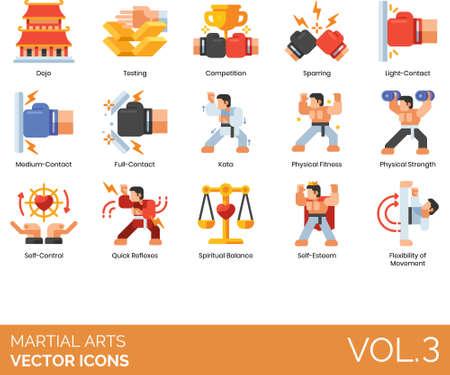 Martial arts icons including dojo, testing, competition, sparring, light contact, medium, full, kata, physical fitness, strength, self-control, quick reflexes, spiritual balance, self-esteem, flexibility of movement.
