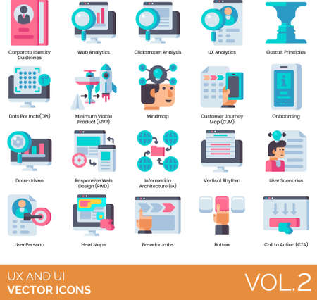 Flat icons of UI and UX analytics, responsive web, customer experience