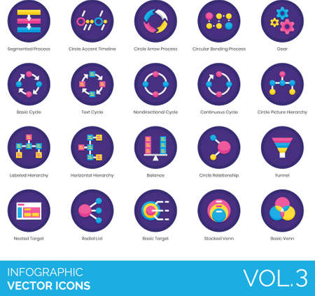 Flat icons of infographic visual elements, data, process, cycle, funnel